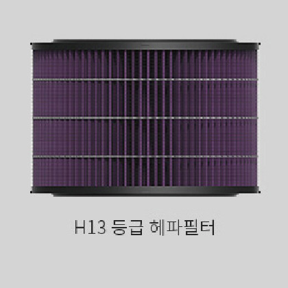 Lumena A3 無線空氣淨化機濾芯